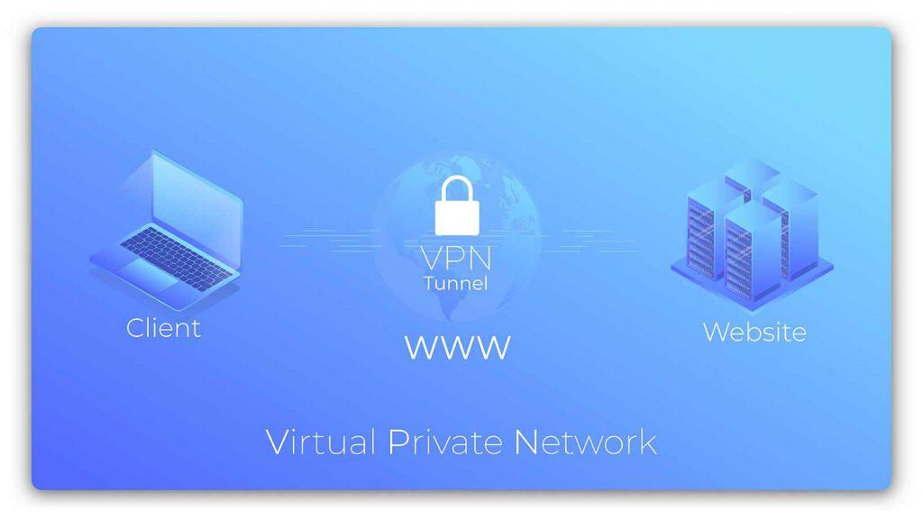 VPN tunnel